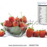 Strawberry Nutrition Facts