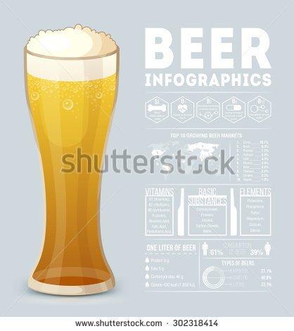 beer calories