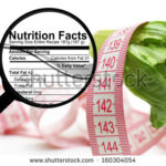 Lettuce Nutrition Facts