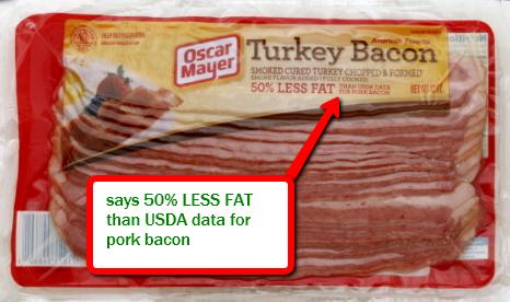 turkey bacon nutrition facts