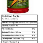 Gatorade Nutrition Facts