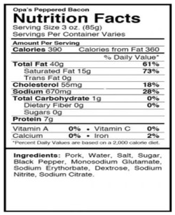 Nutrition Facts Bacon