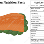 salmom nutrition facts