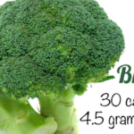 Calories in Broccoli