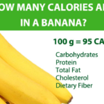 Calories Are in a Banana