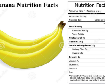 banana nutrition value