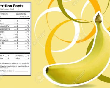 1 Banana Nutrition Facts