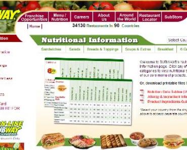 Subways Nutrition Fact Sheet
