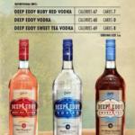 Vodka Nutritional Information