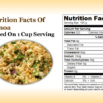 Nutrition Facts Quinoa