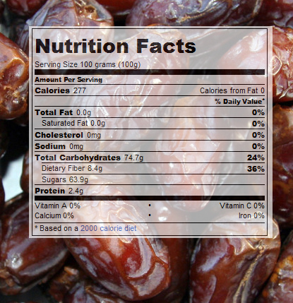 Curious On Dates Nutrition Info Nutrition Facts The Truth Facts About Food Fruit Vegetable