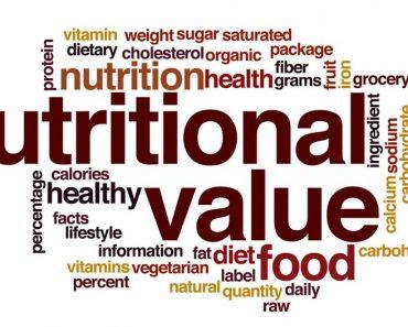 Nutritional Vitamins Details